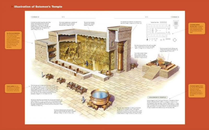 1 Chronicles 22 - King David Made Preparations for the Building of the Temple of