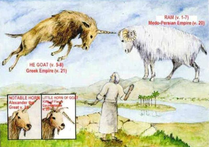 Daniel 8 – Daniel's Vision of the Ram and the Goat