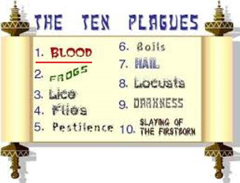 Exodus 7-b – The Plague of Blood